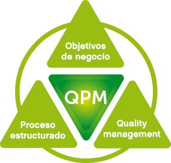 Estructura metodologia ADEQA